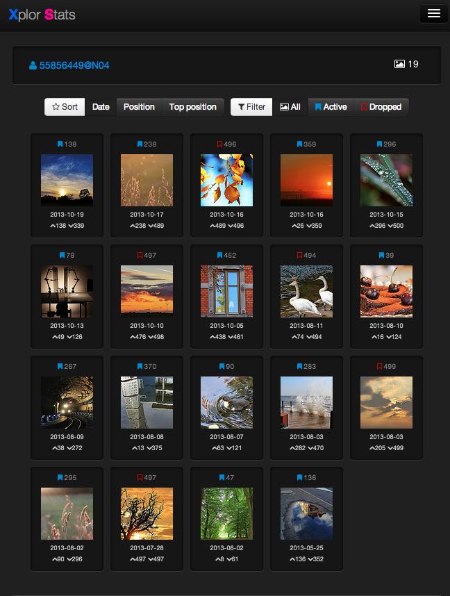 Mina foton på Explore i tjänsten Xplore Stats