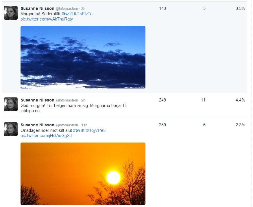 tweetsrate